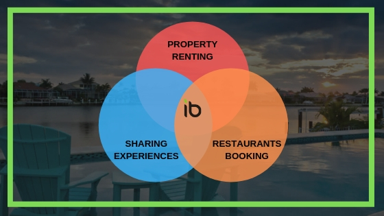 Vacation-rental-Platform-ibiixo