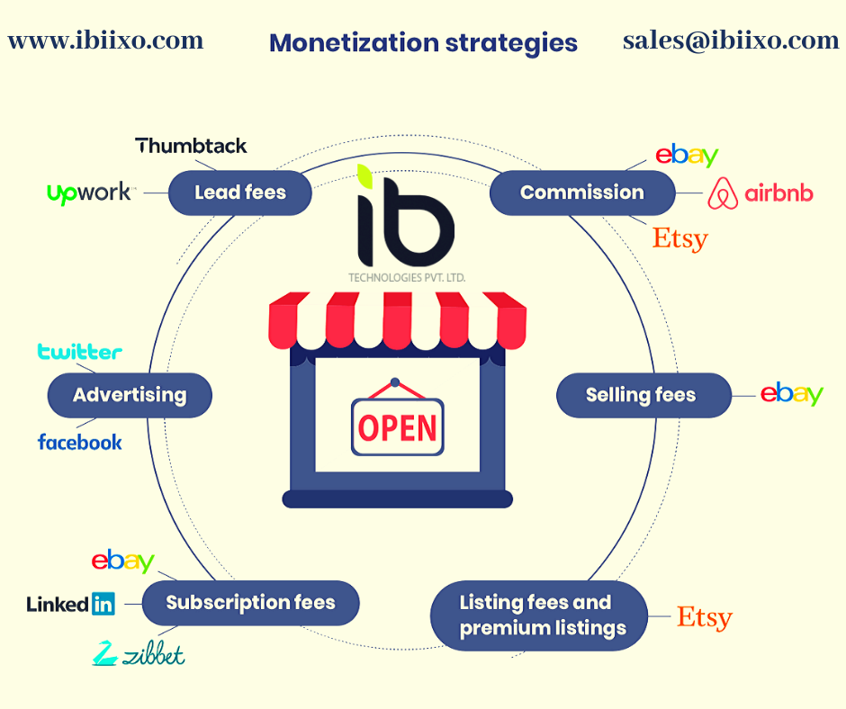 thumbtack-business-model-ibiixo-image